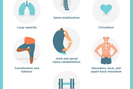 Sit at Work All Day? Here's Why You Should Consider Pilates Infographic