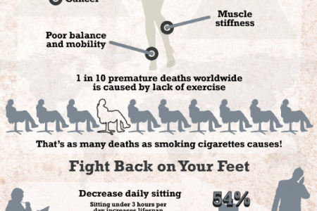 Sitting Disease: How Sitting Too Long Can Affect Your Health Infographic