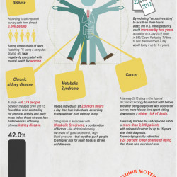 Standing Desk Infographic