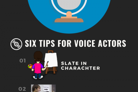 Six Audition Tips For Voice Over Actors  Infographic