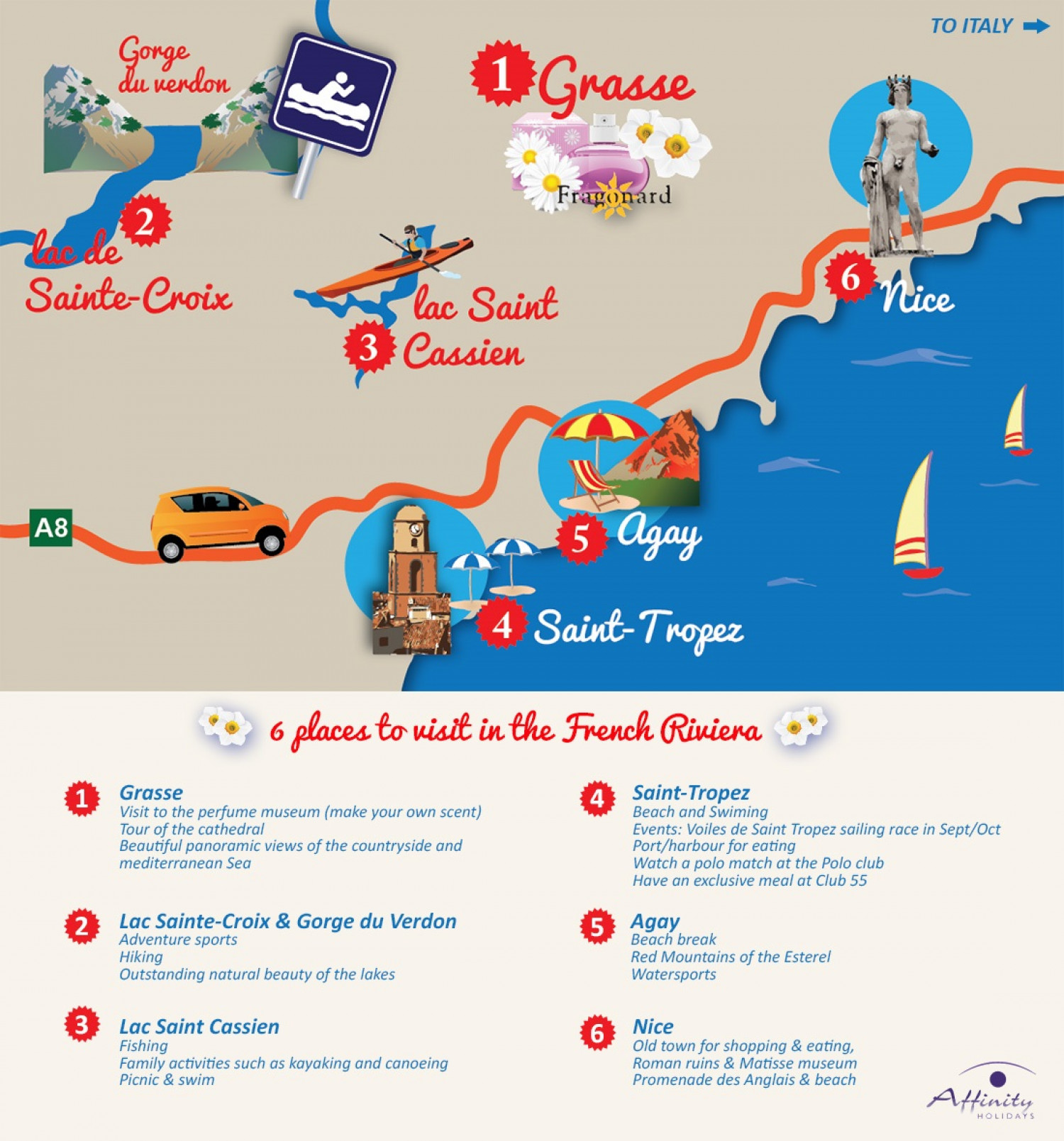 Six Fantastic Day Trips in the South of France Infographic