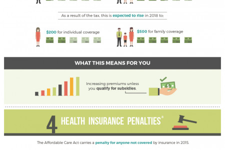 Six Issues in Taxation Infographic