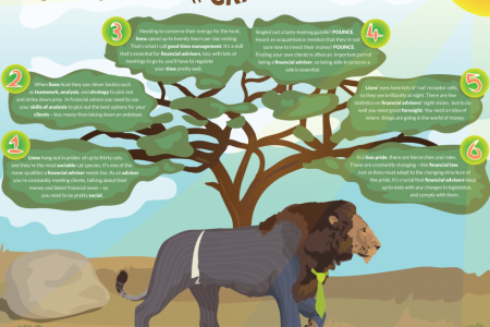 Why is a Lion a Great Financial Advisor? Infographic