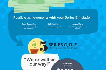 Six Startup Funding Stages Infographic