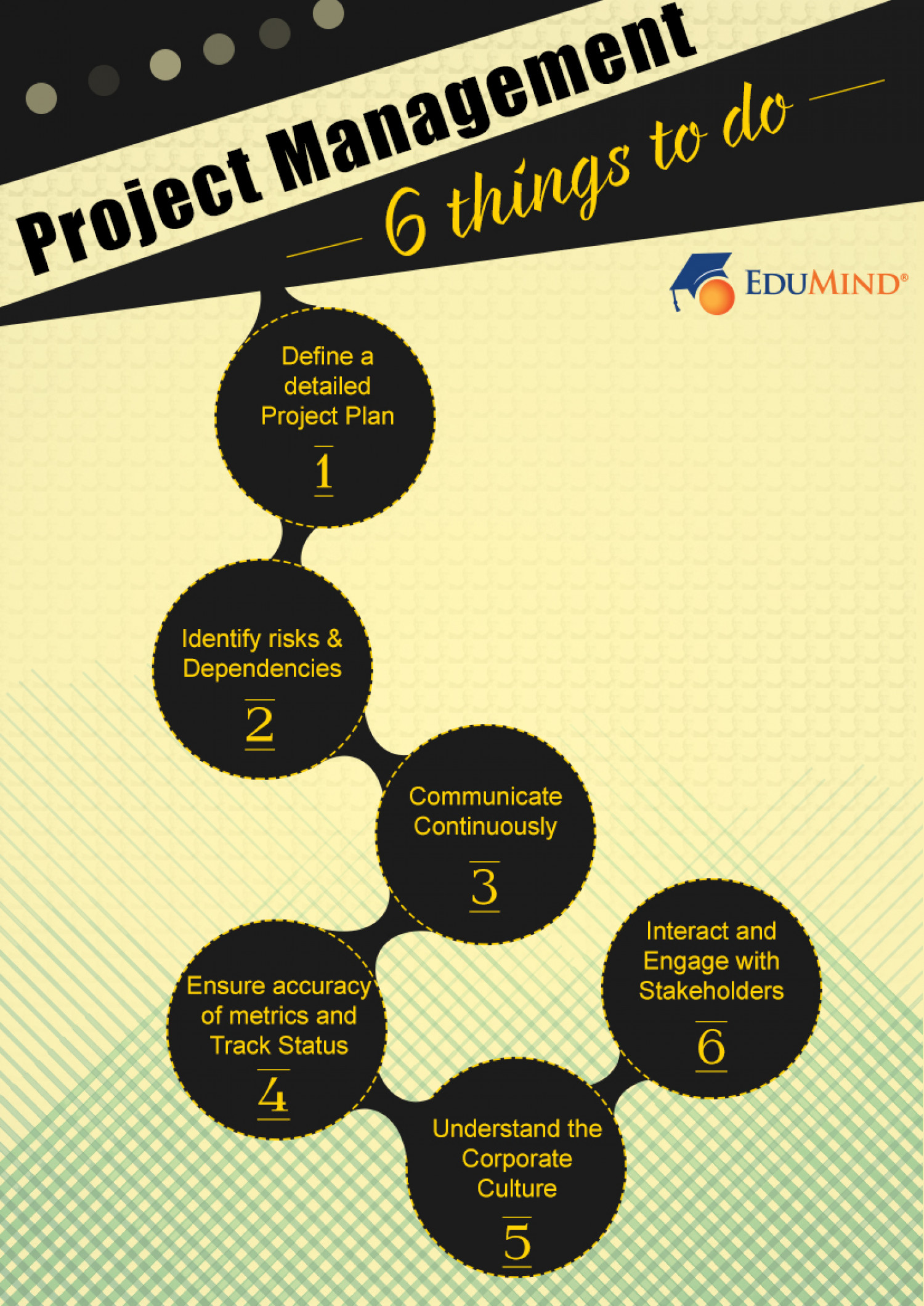Six things Project Management to do Infographic