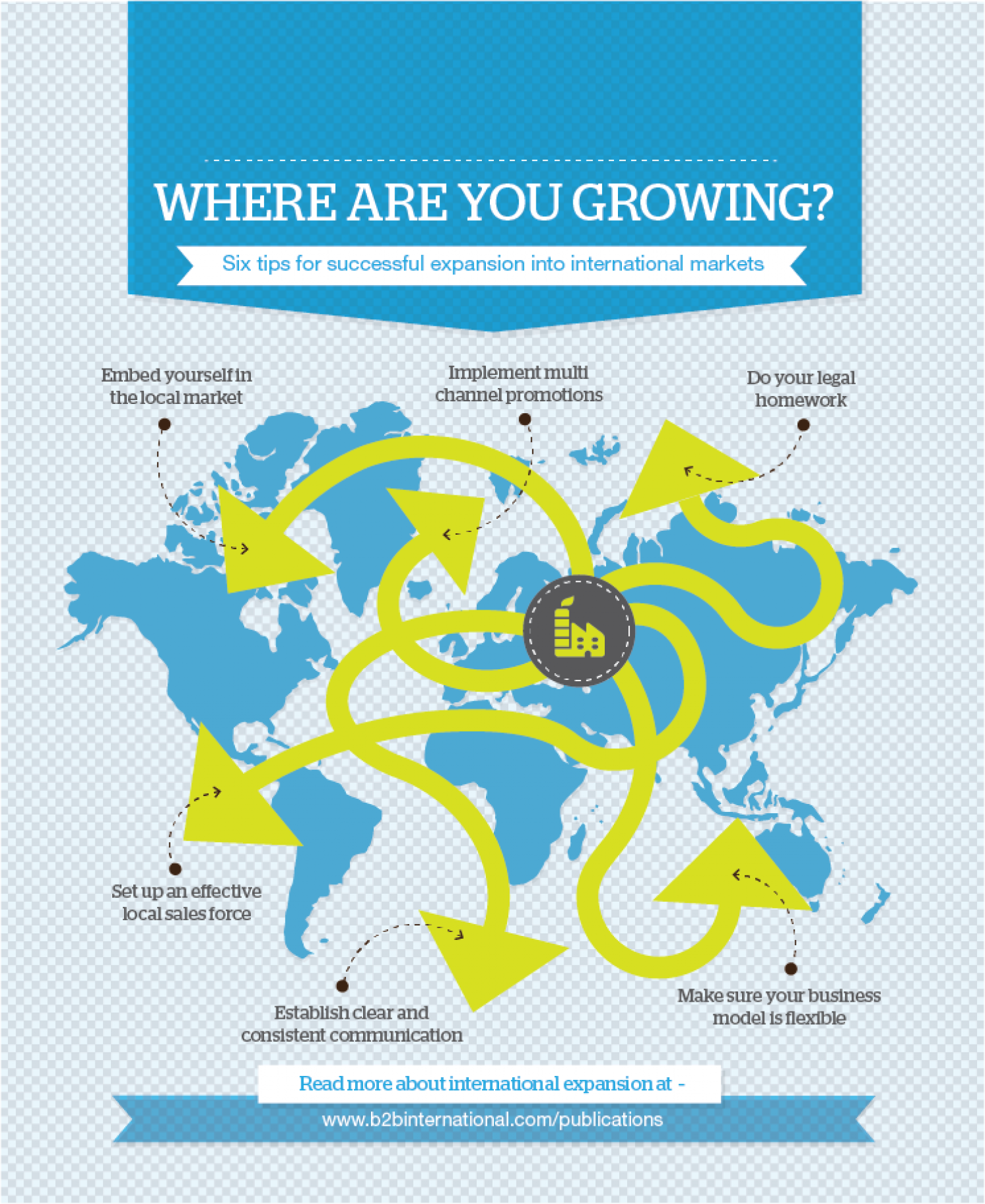 Six tip for expansion into international markets Infographic