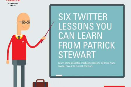 Six Twitter Lessons You Can Learn From Patrick Stewart Infographic