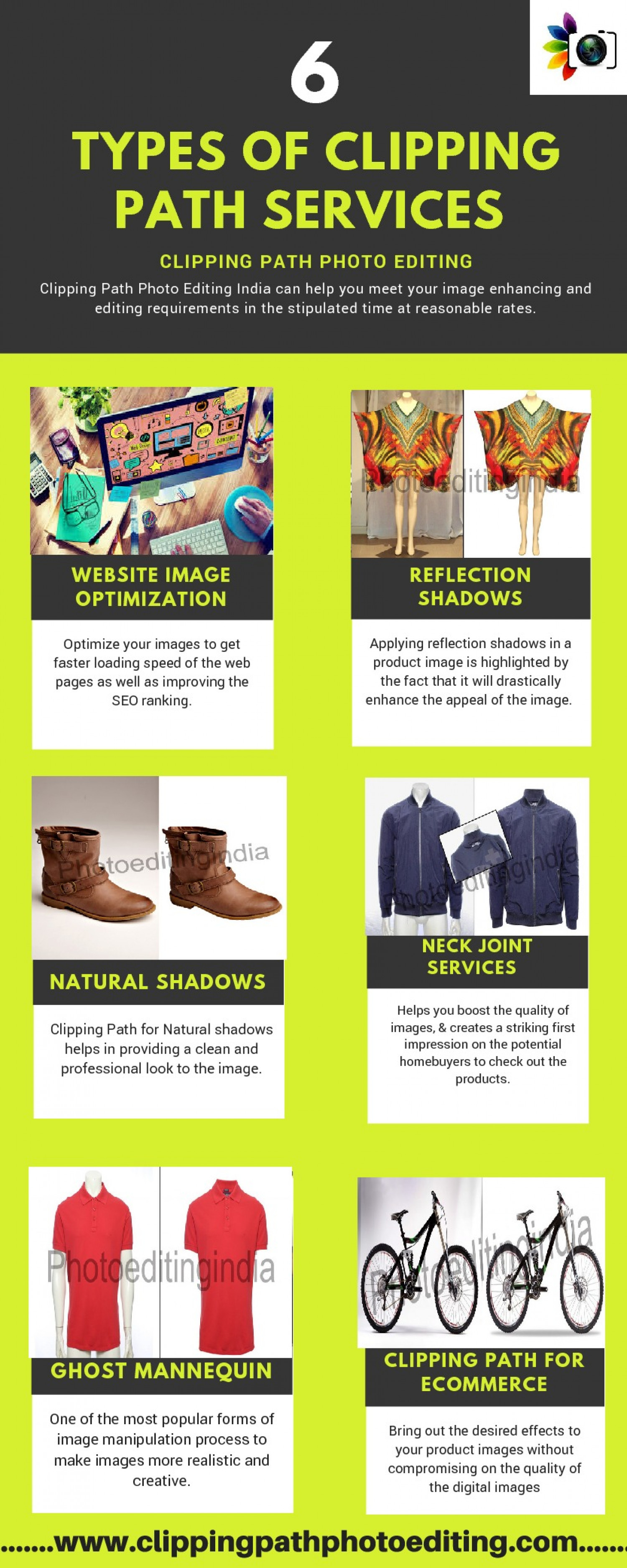 Six types of Clipping Path Services to edit your Images Infographic