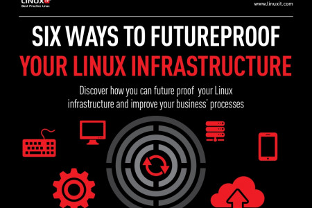Six Ways to Futureproof Your Linux Infrastructure Infographic