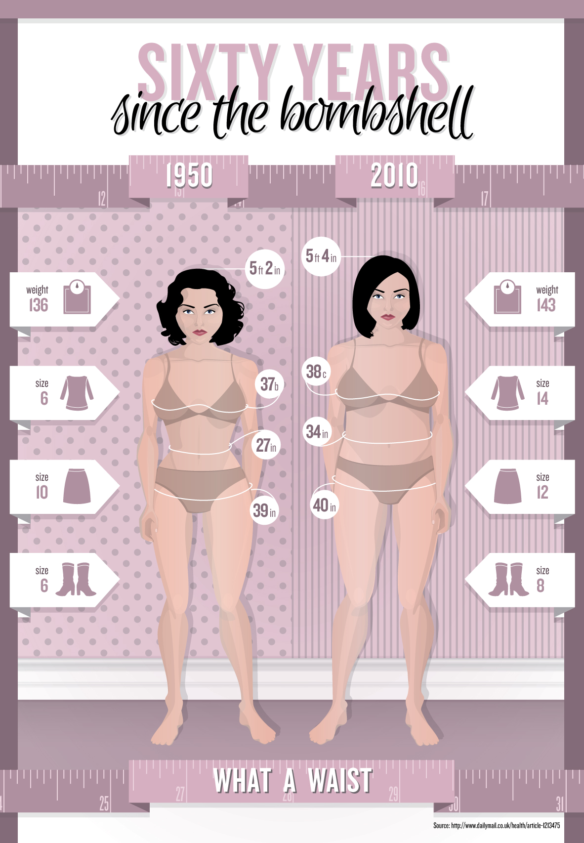 what is average size for a woman