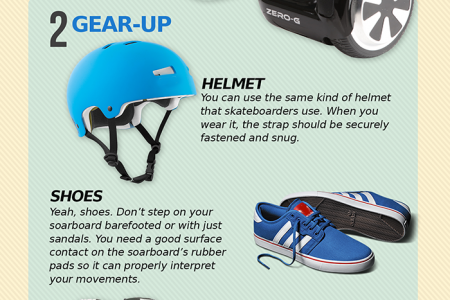 Skating gets a 21st century makeover Infographic