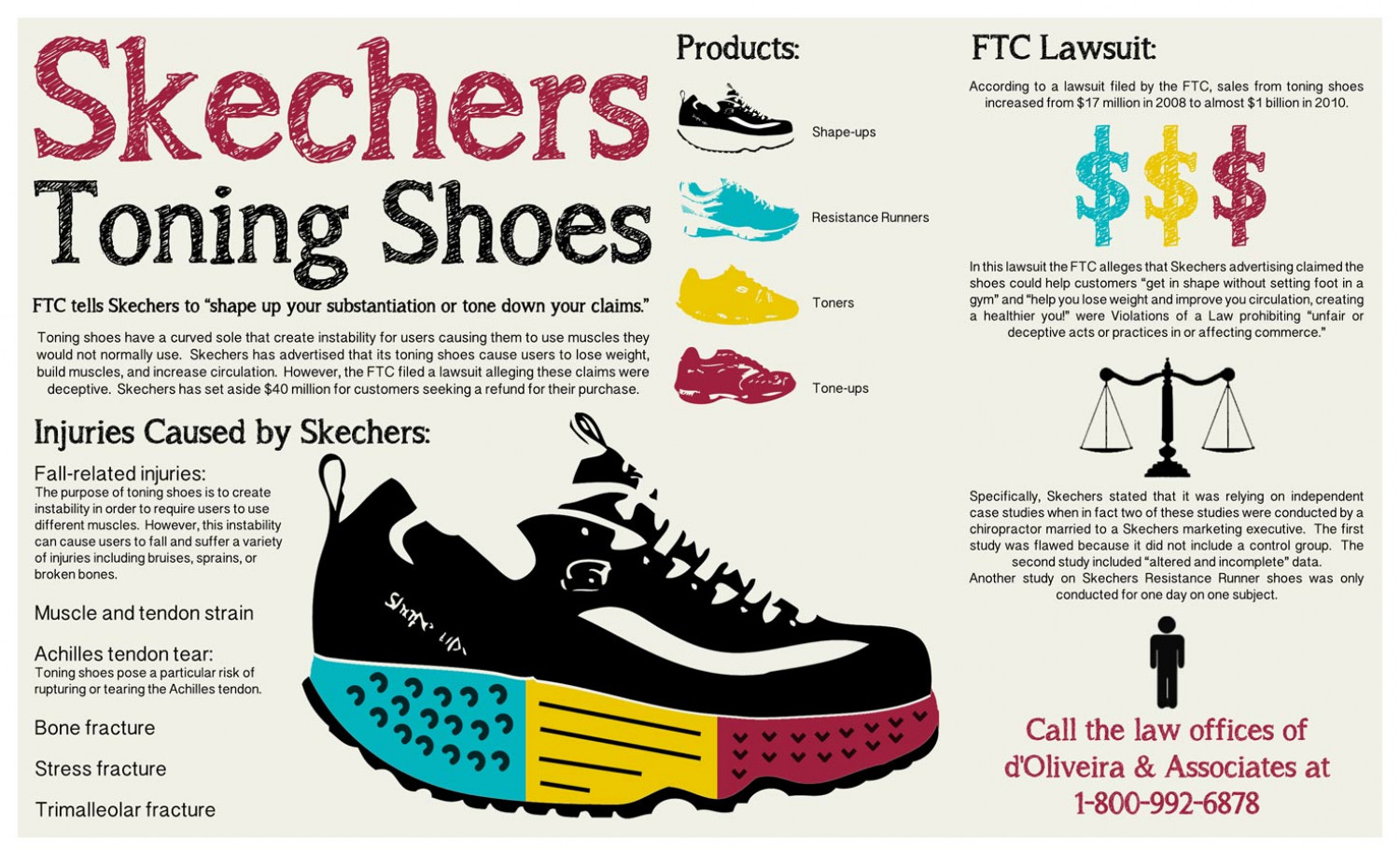 Skechers Toning Shoes | Visual.ly