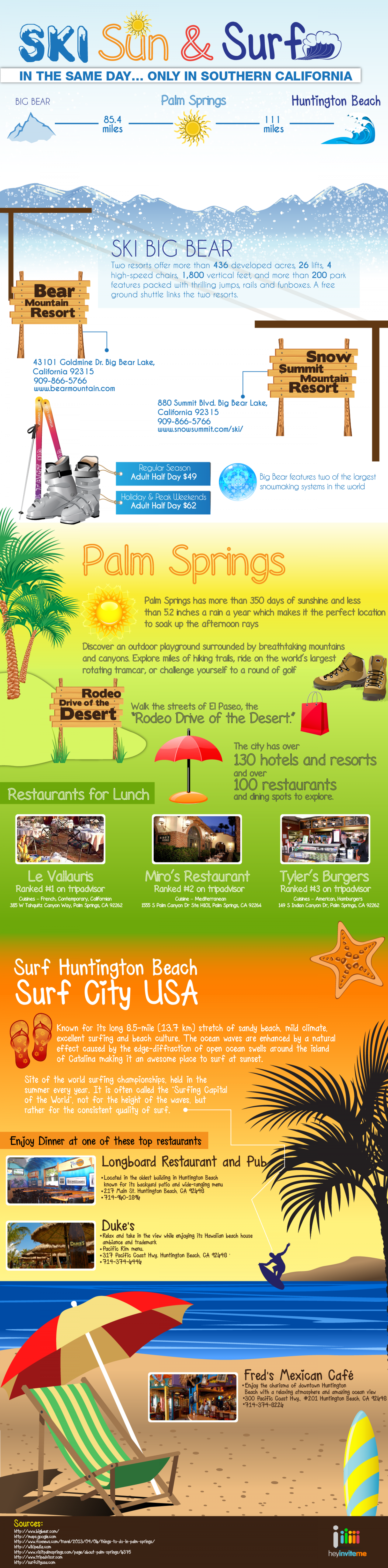 Ski Sun and Surf... In the Same Day  Infographic