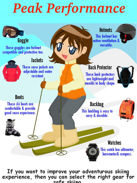 Skiing Accessories for Achieving a Peak Performance Infographic