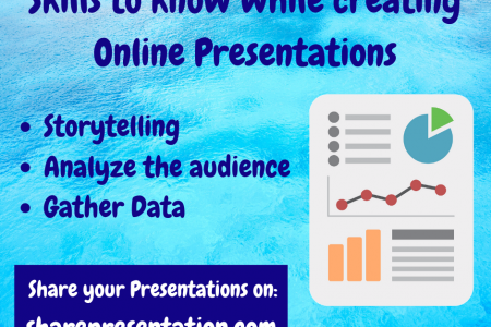 Skills to know while creating Online Presentations.  Infographic