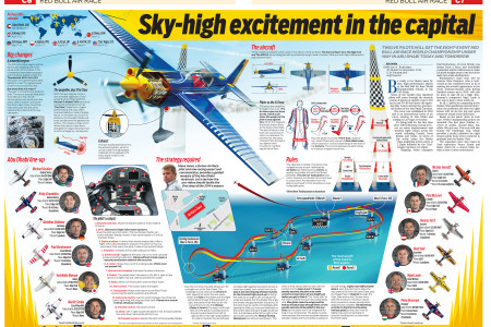 Sky-High Excitement in the Capital Infographic