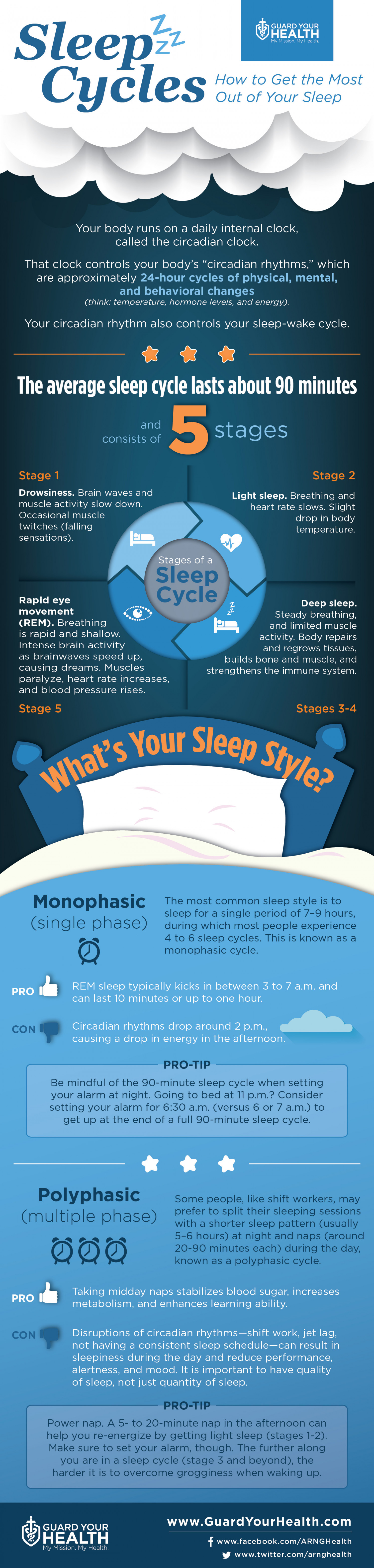 Sleep Cycles: How to Get the Most Out of Your Sleep Infographic