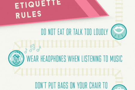 Sleep Etiquette - What hosts and guests expect from a visit Infographic