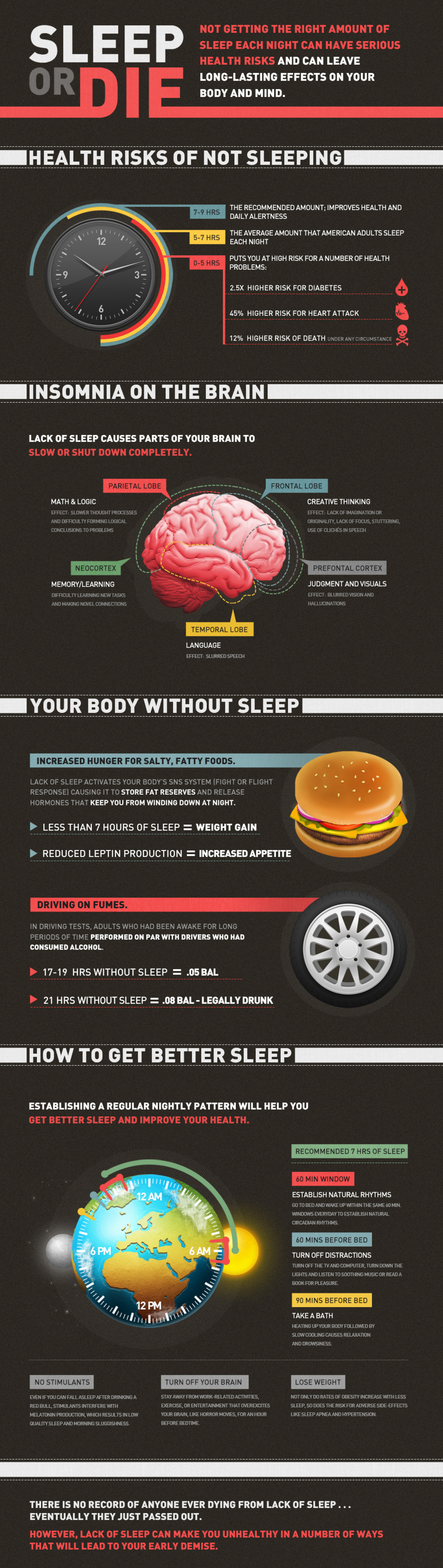 Sleep or Die Infographic