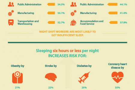 Sleep Well Be Well Infographic