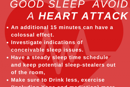 Sleeping and Heart: How do they correlate? Infographic
