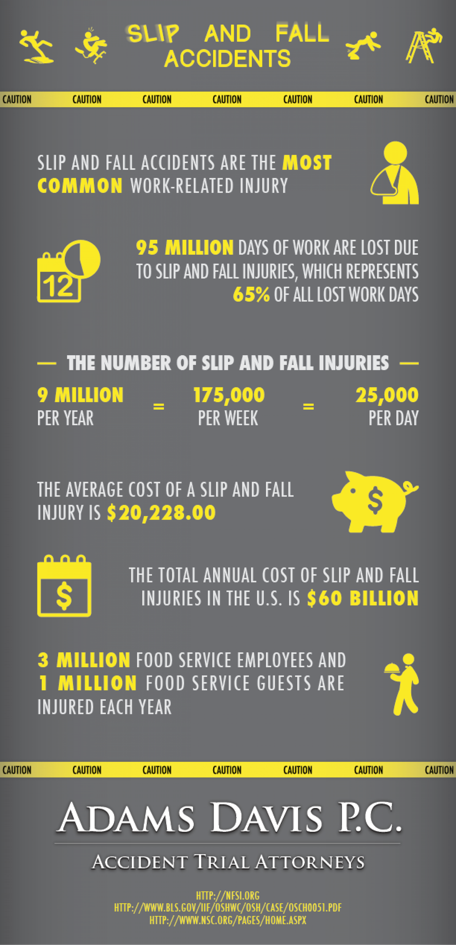 Slip and Fall Accidents Infographic