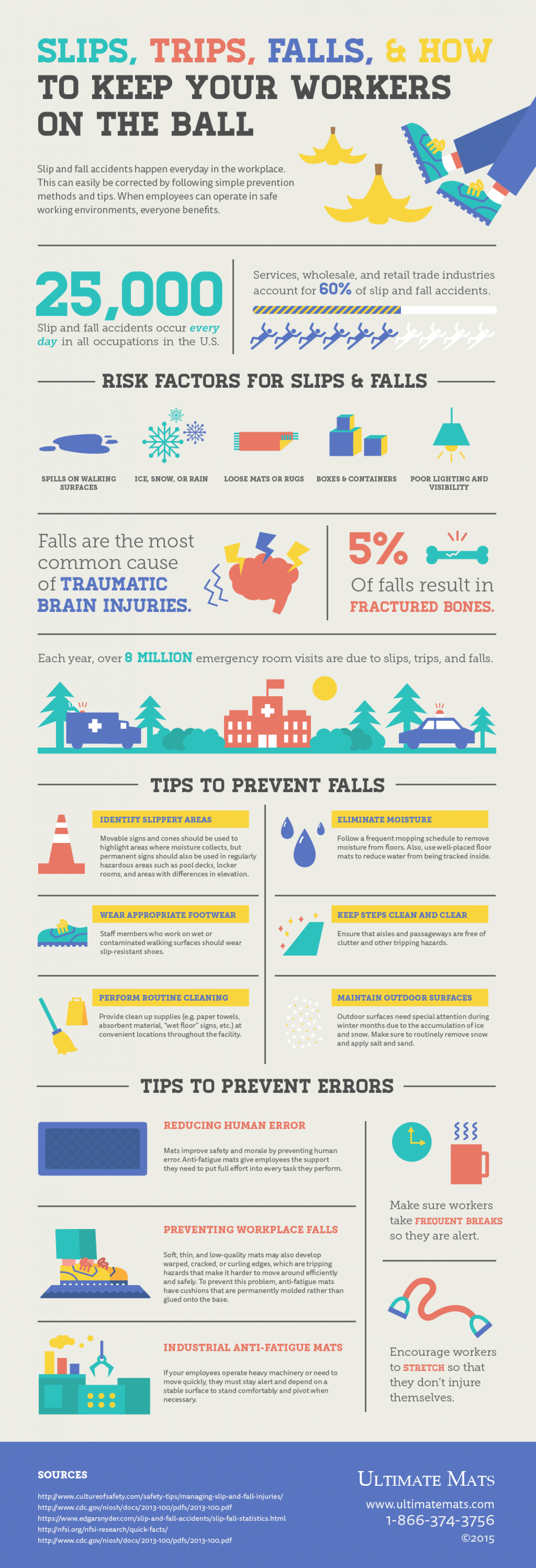 Slips, Trips, Falls & How to Keep Your Workers On The Ball Infographic