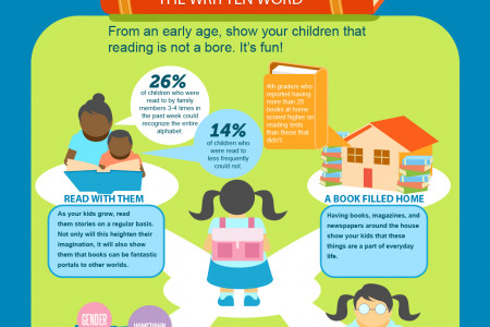 Slowing Down the Distracted Generation Infographic