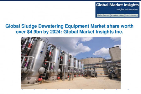 Sludge Dewatering Equipment Industry from industrial applications to exceed USD 2 billion by 2024  Infographic