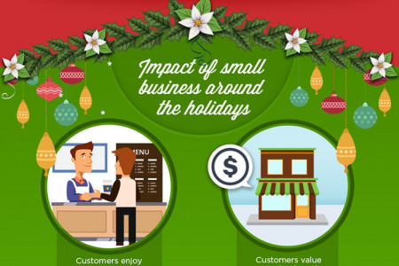 Small Business and the Holidays: What You Need to Know Infographic