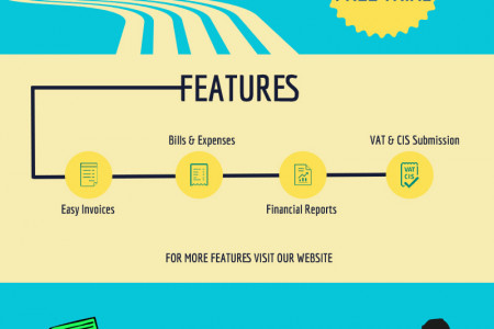 Small Business Cloud Accounting Software Infographic