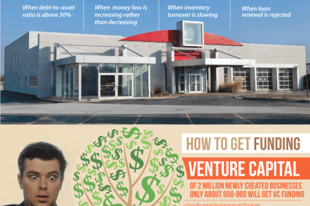 Small Business: Go Big Or Go Home Infographic