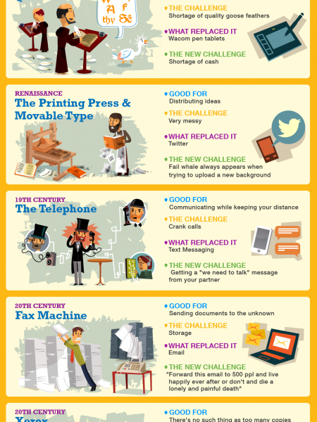 Small Business Tools Behaving Badly Infographic