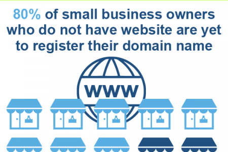 Small Business Website Statistics And Trends Infographic