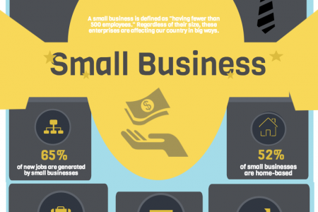 Small Business Infographic