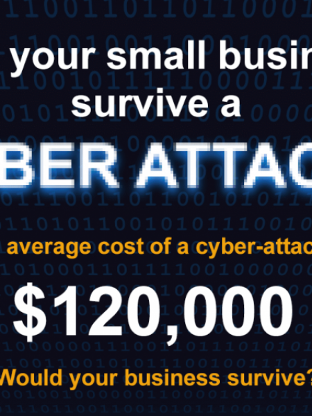 Small businesses unprepared to deal with cyber attacks Infographic