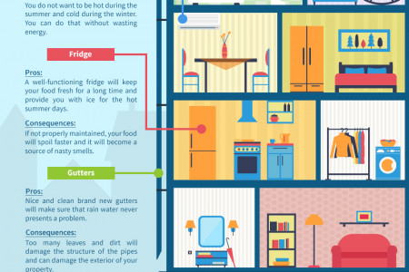 Small Home Repaors - Infographic Infographic