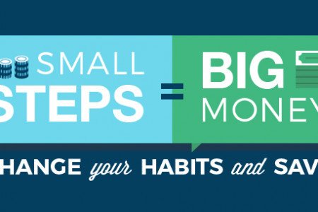 Small Steps = Big Money Infographic