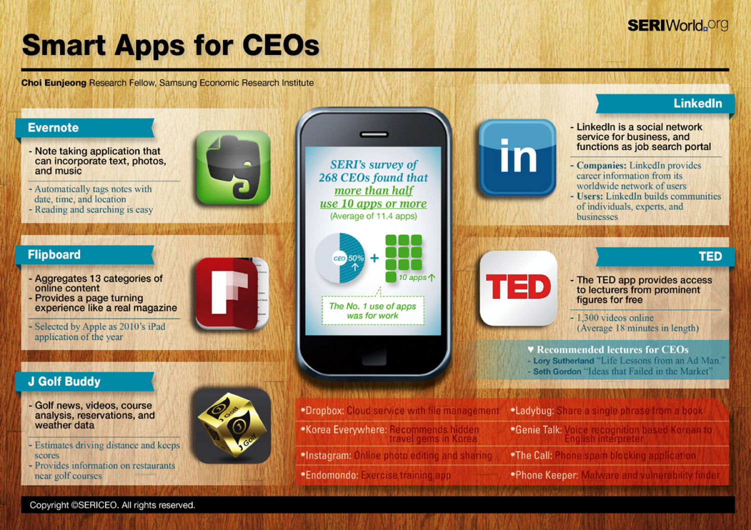 Smart Apps for CEOs! Infographic