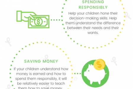 Smart Budgeting Guide: TEACHING KIDS ABOUT FINANCE Infographic