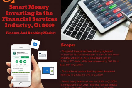 Smart Money Investing in the Financial Services Industry, Q1 2019 Infographic