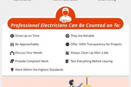 Smart Reasons to Employ a Licensed Electrician Infographic
