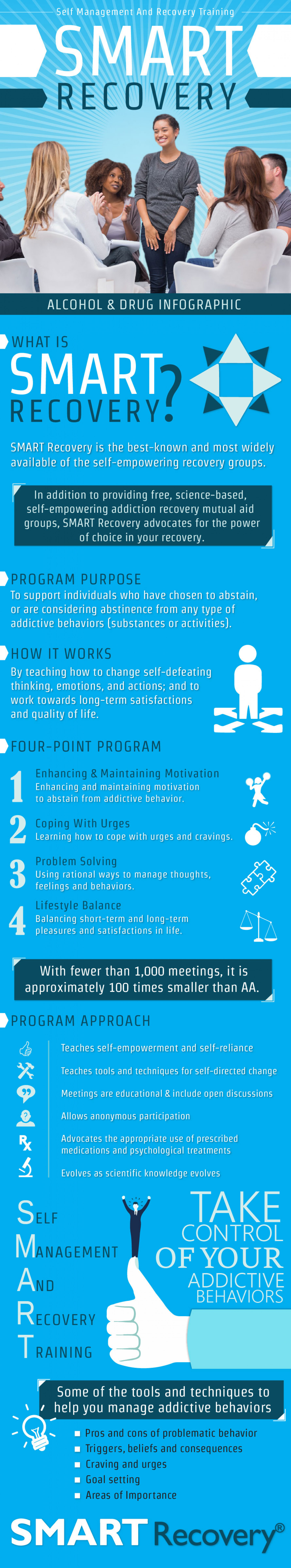 SMART Recovery For Alcohol And Drug Rehab Infographic