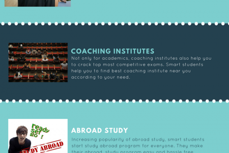 Smart students Infographic