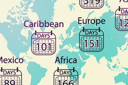 Smart traveler guide to save money Infographic