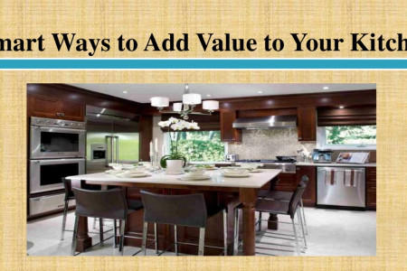 Smart Ways to Add Value to Your Kitchen Infographic