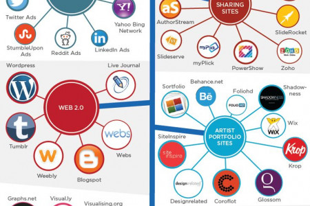 Smart ways to combine content marketing with SEO in 2014  Infographic