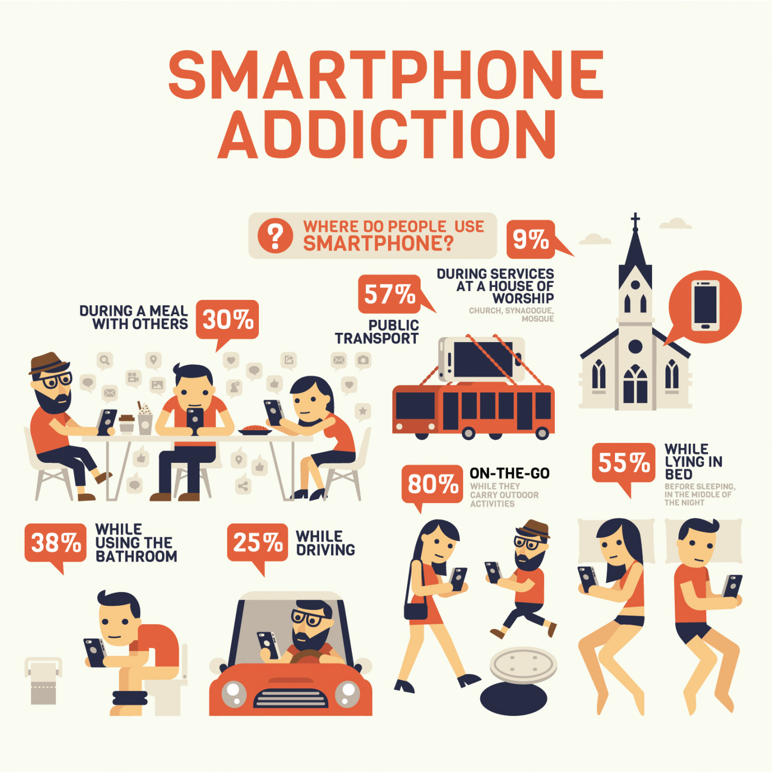 Smartphone Addiction in People Infographic
