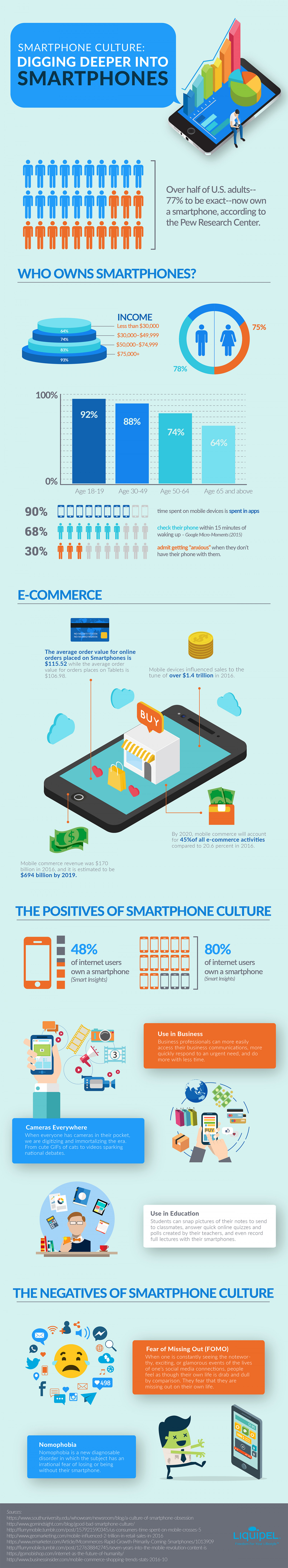 Mobile phone cultures and stats