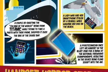 Smartphone Disasters Infographic